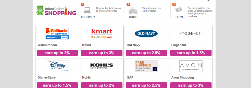Grid of Inbox Dollars cashback shopping deals