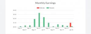 Monthly Qmee earnings