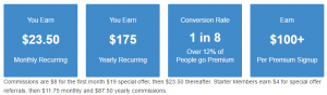 Affiliate Commissions for Wealthy Affiliate