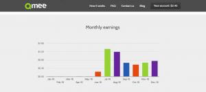 Qmee Earnings Chart
