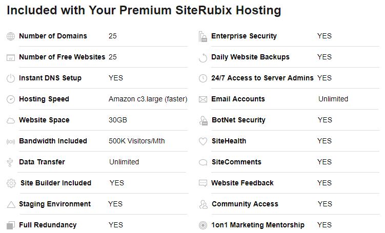 Wealthy Affiliate hosting details
