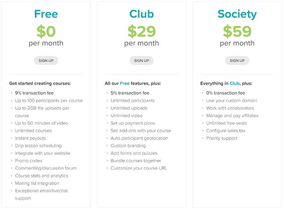 CourseCraft pricing plans compared