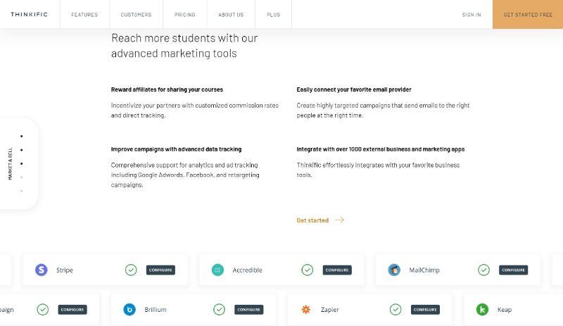 Thinkific marketing tools